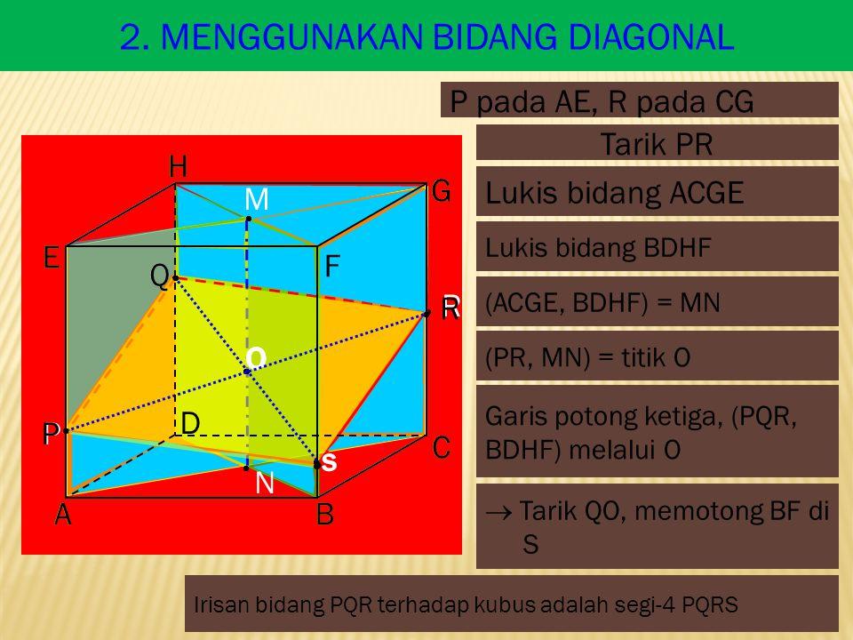 2. MENGGUNAKAN BIDANG DIAGONAL