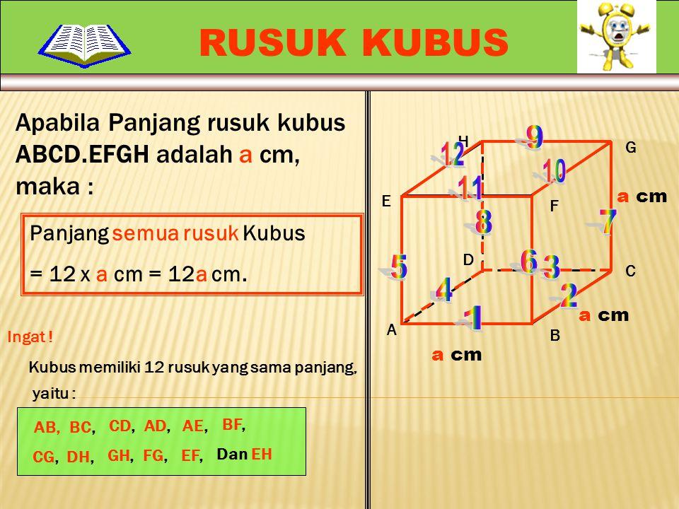 RUSUK KUBUS Apabila Panjang rusuk kubus ABCD.EFGH adalah a cm, maka : H. 9. G. 12. 10. 11. a cm.
