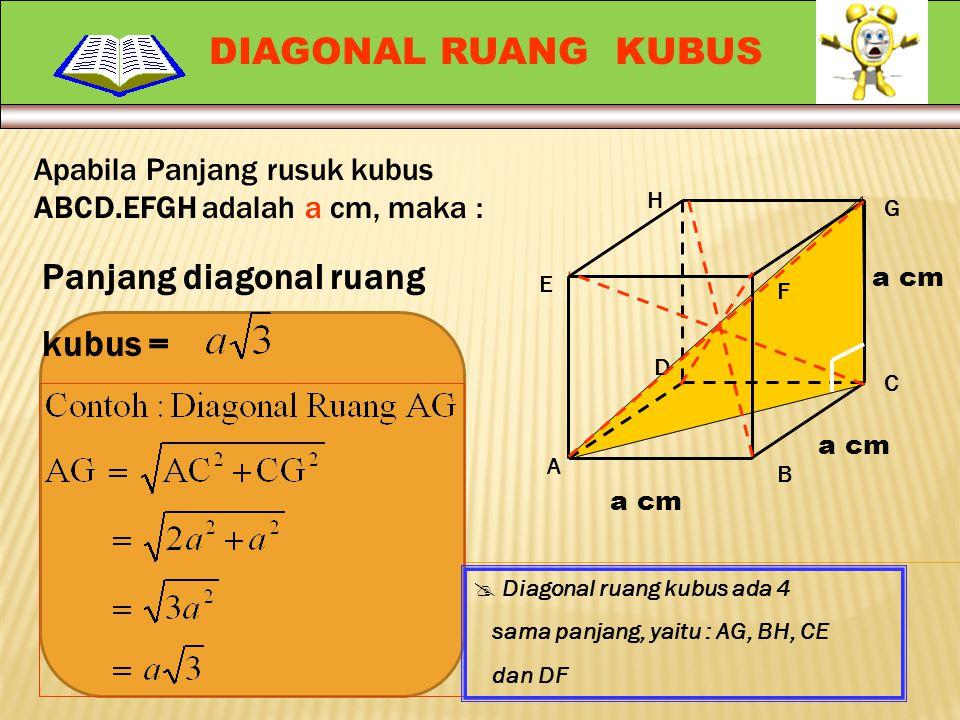 Panjang diagonal ruang kubus =