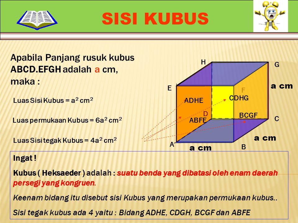 SISI KUBUS Apabila Panjang rusuk kubus ABCD.EFGH adalah a cm, maka :