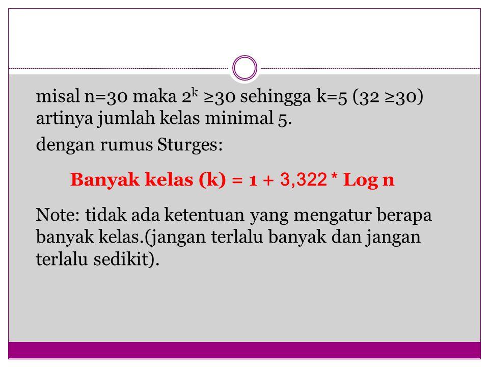 misal n=30 maka 2k ≥30 sehingga k=5 (32 ≥30) artinya jumlah kelas minimal 5.