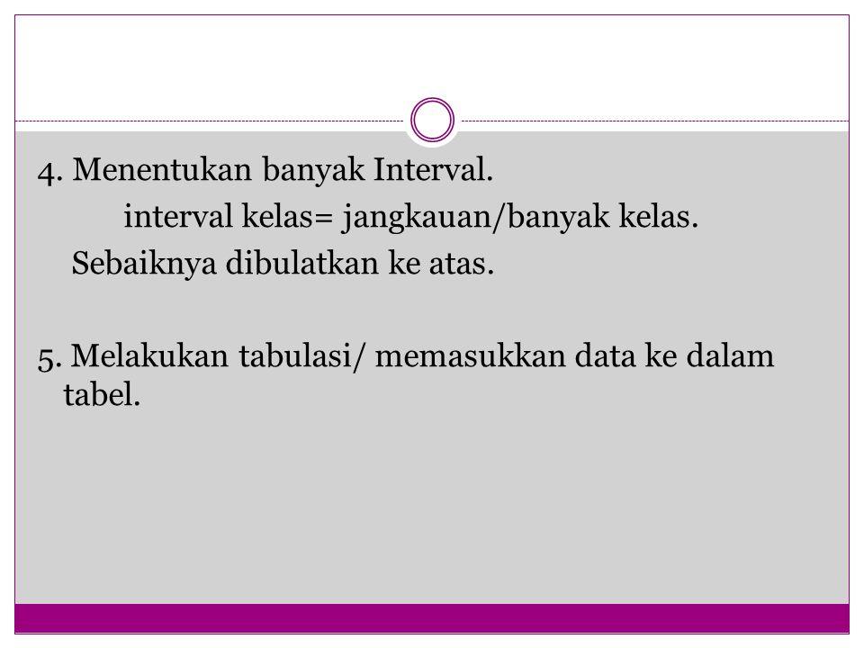 4. Menentukan banyak Interval. interval kelas= jangkauan/banyak kelas