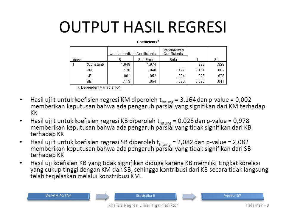 Analisis Regresi Linier Tiga Prediktor
