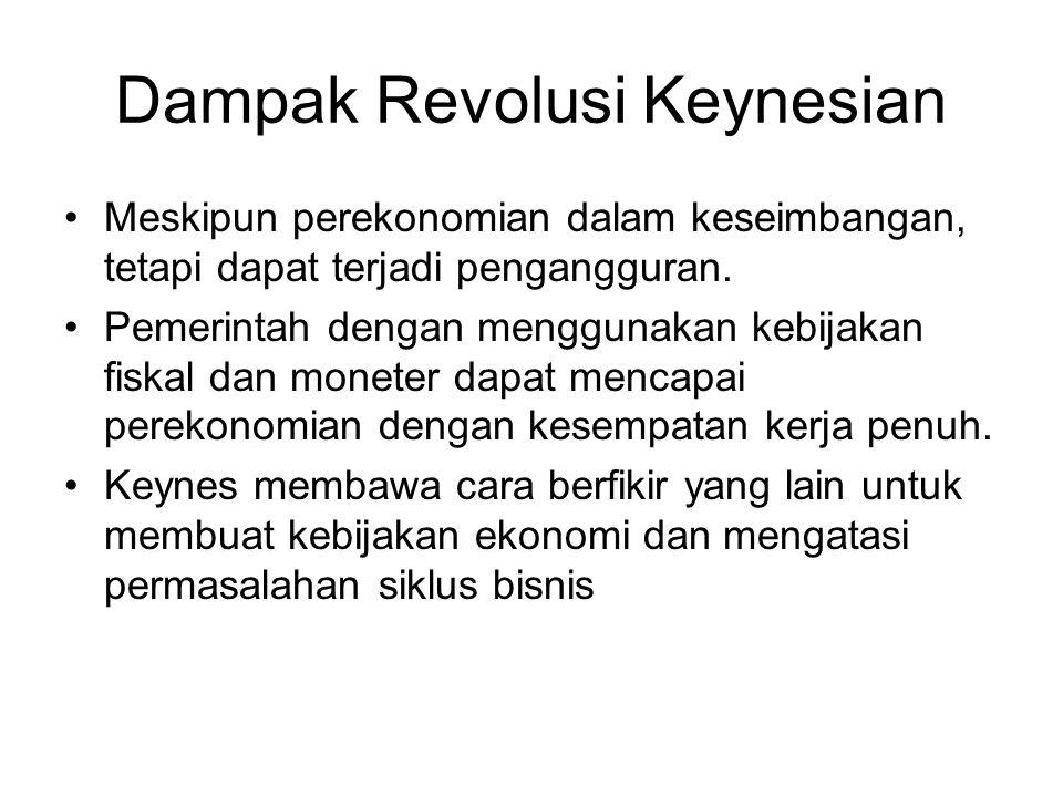 Dampak Revolusi Keynesian