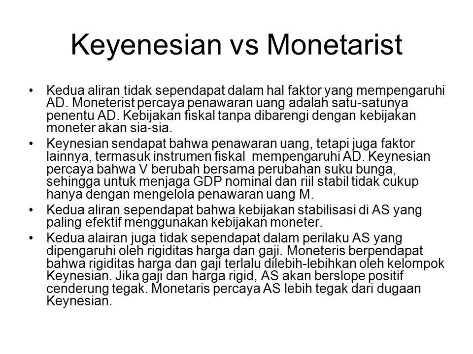 Keyenesian vs Monetarist