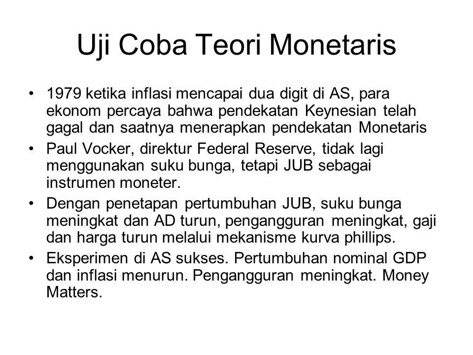 Uji Coba Teori Monetaris
