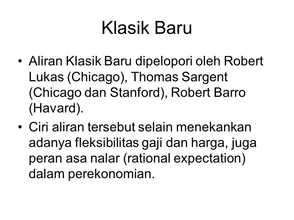 Klasik Baru Aliran Klasik Baru dipelopori oleh Robert Lukas (Chicago), Thomas Sargent (Chicago dan Stanford), Robert Barro (Havard).