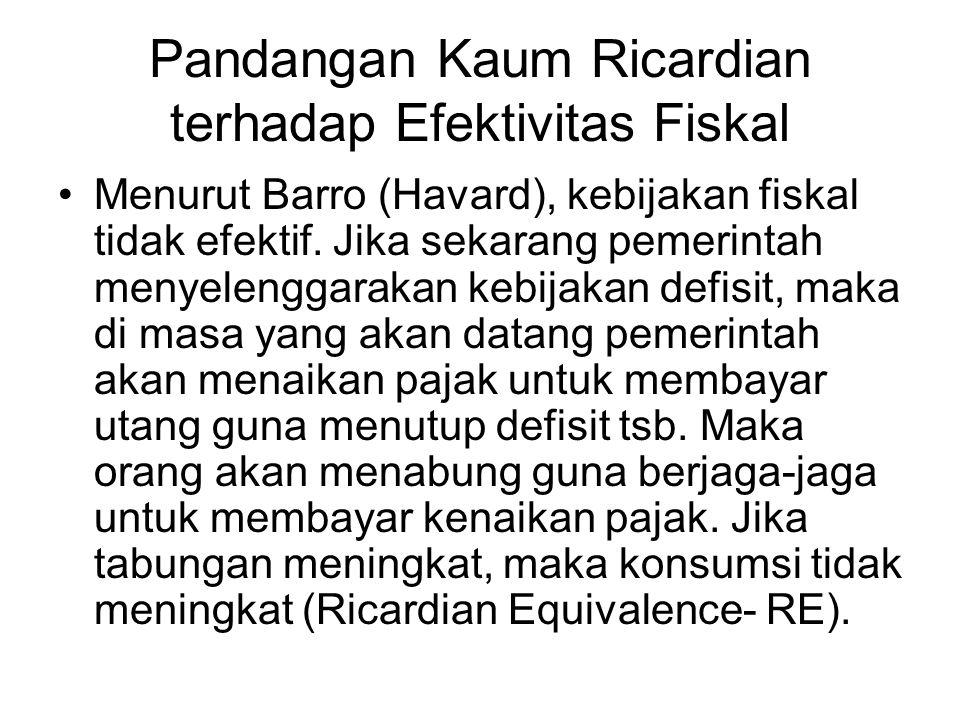 Pandangan Kaum Ricardian terhadap Efektivitas Fiskal