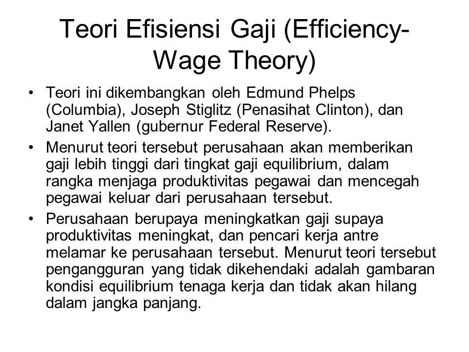 Teori Efisiensi Gaji (Efficiency-Wage Theory)