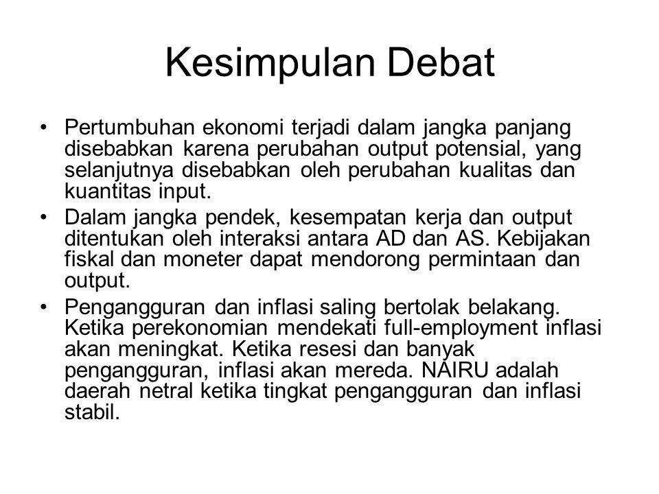 Kesimpulan Debat