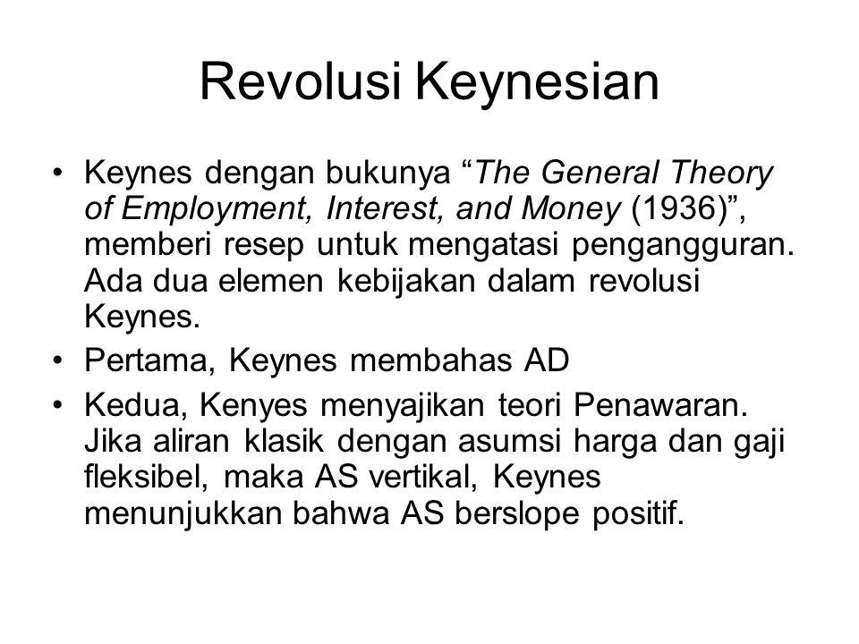 Revolusi Keynesian
