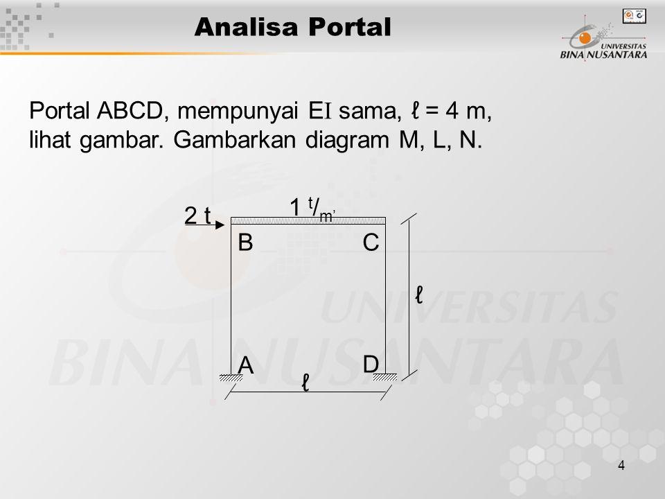 Analisa Portal Portal ABCD, mempunyai EI sama, ℓ = 4 m,