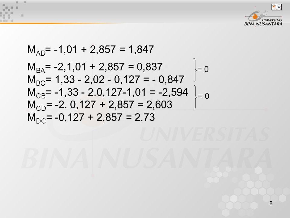 MAB= -1,01 + 2,857 = 1,847 MBA= -2,1,01 + 2,857 = 0,837. MBC= 1,33 - 2,02 - 0,127 = - 0,847. MCB= -1,33 - 2.0,127-1,01 = -2,594.