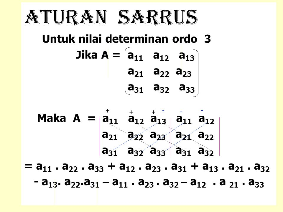 Aturan sarrus Jika A = a11 a12 a13 a21 a22 a23 a31 a32 a33