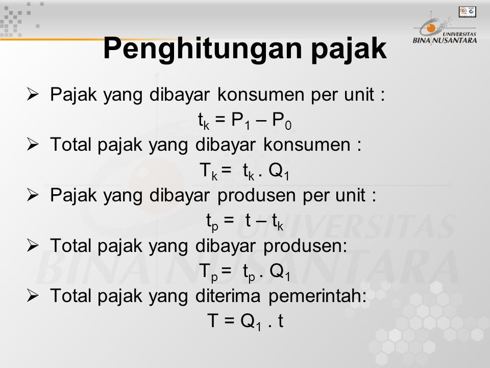 Penghitungan pajak Pajak yang dibayar konsumen per unit : tk = P1 – P0