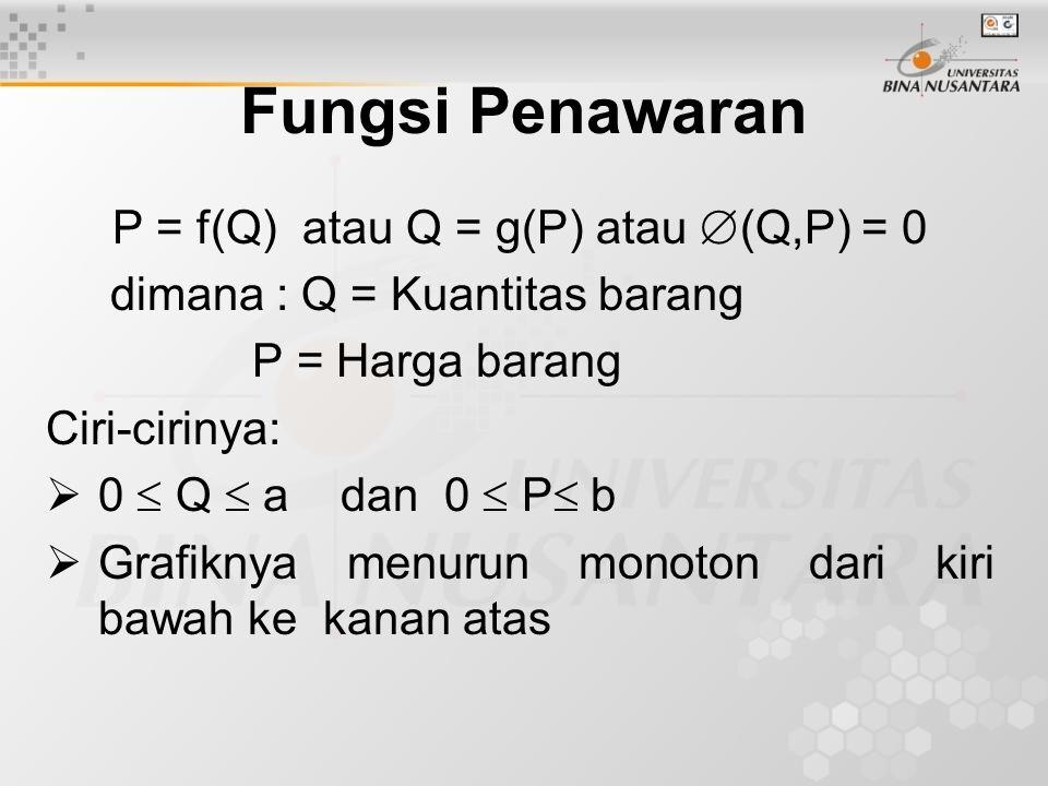 P = f(Q) atau Q = g(P) atau (Q,P) = 0