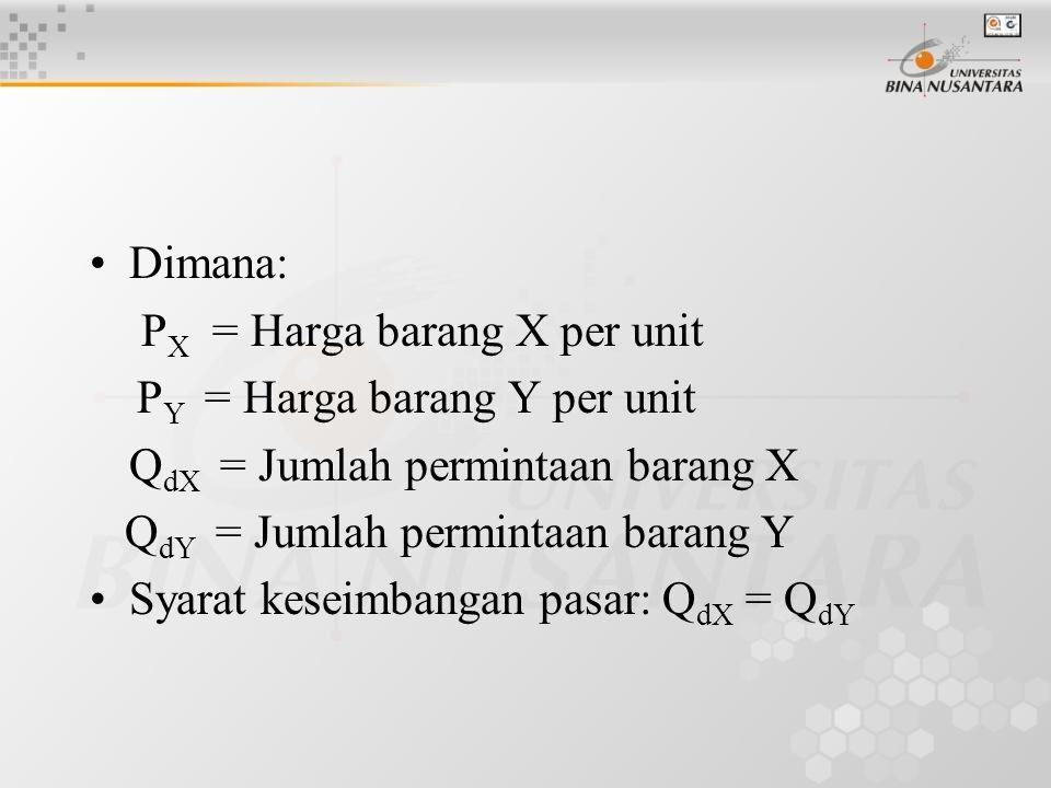 Dimana: PX = Harga barang X per unit. PY = Harga barang Y per unit. QdX = Jumlah permintaan barang X.