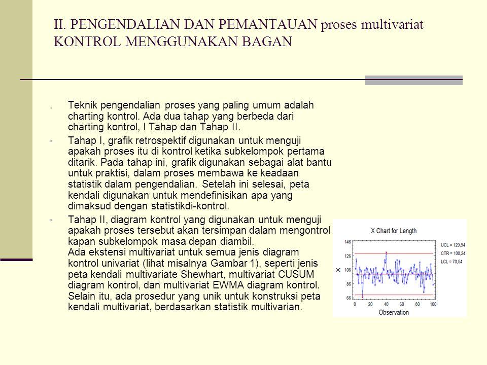 II. PENGENDALIAN DAN PEMANTAUAN proses multivariat KONTROL MENGGUNAKAN BAGAN