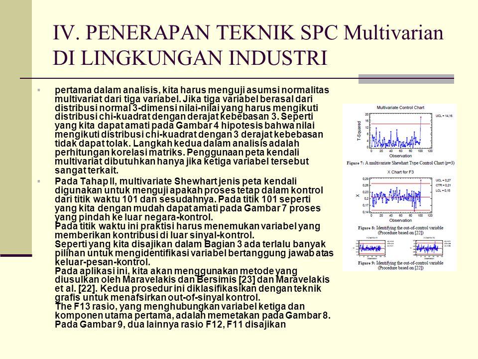 IV. PENERAPAN TEKNIK SPC Multivarian DI LINGKUNGAN INDUSTRI