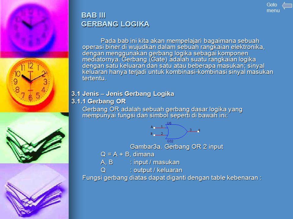Goto menu BAB III GERBANG LOGIKA.