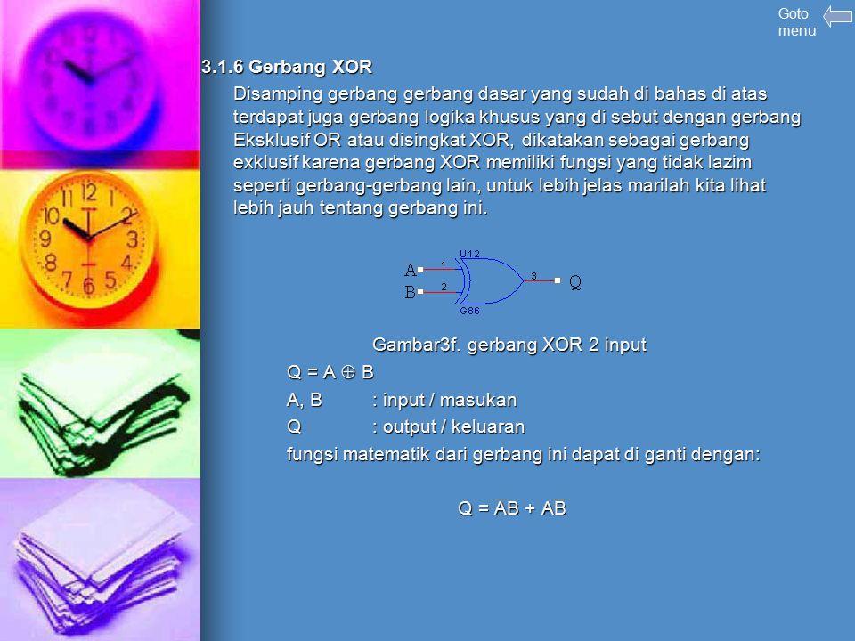 Gambar3f. gerbang XOR 2 input Q = A  B A, B : input / masukan