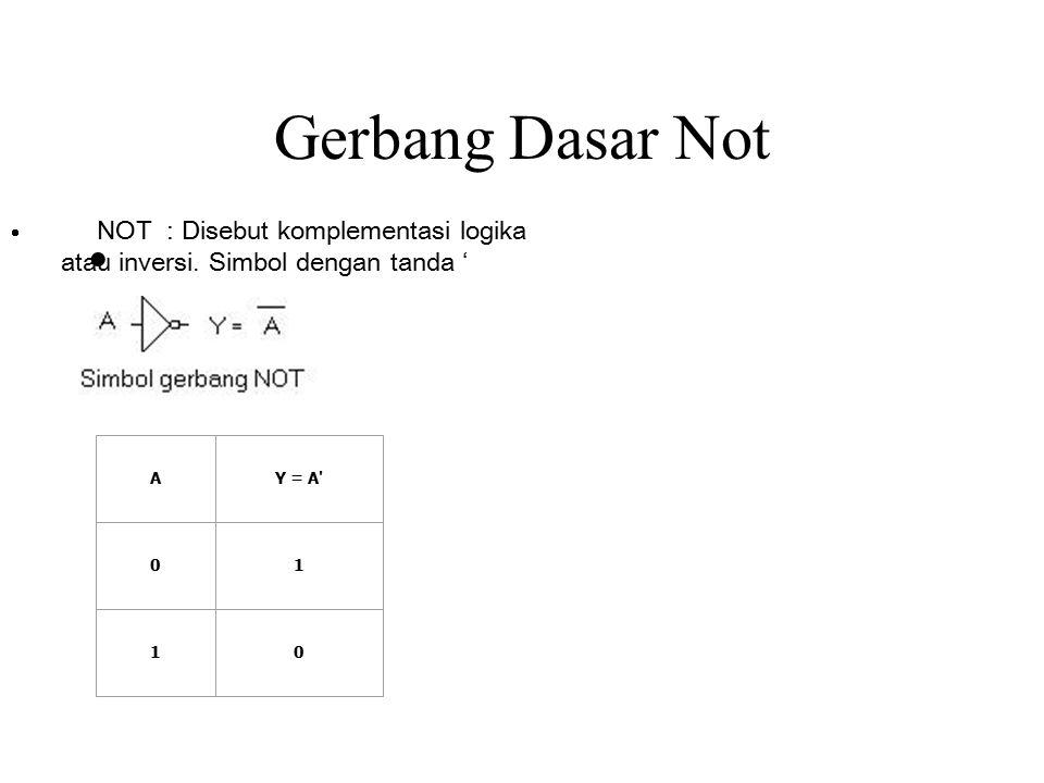 Gerbang Dasar Not NOT : Disebut komplementasi logika atau inversi. Simbol dengan tanda ' True Table.
