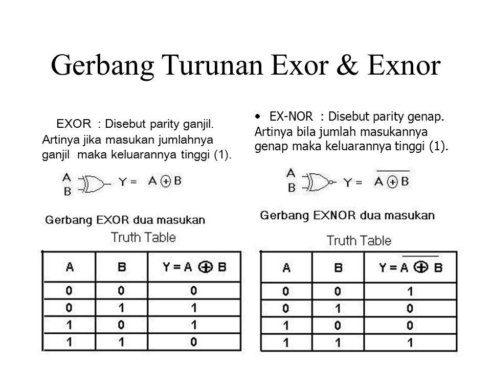 Gerbang Turunan Exor & Exnor