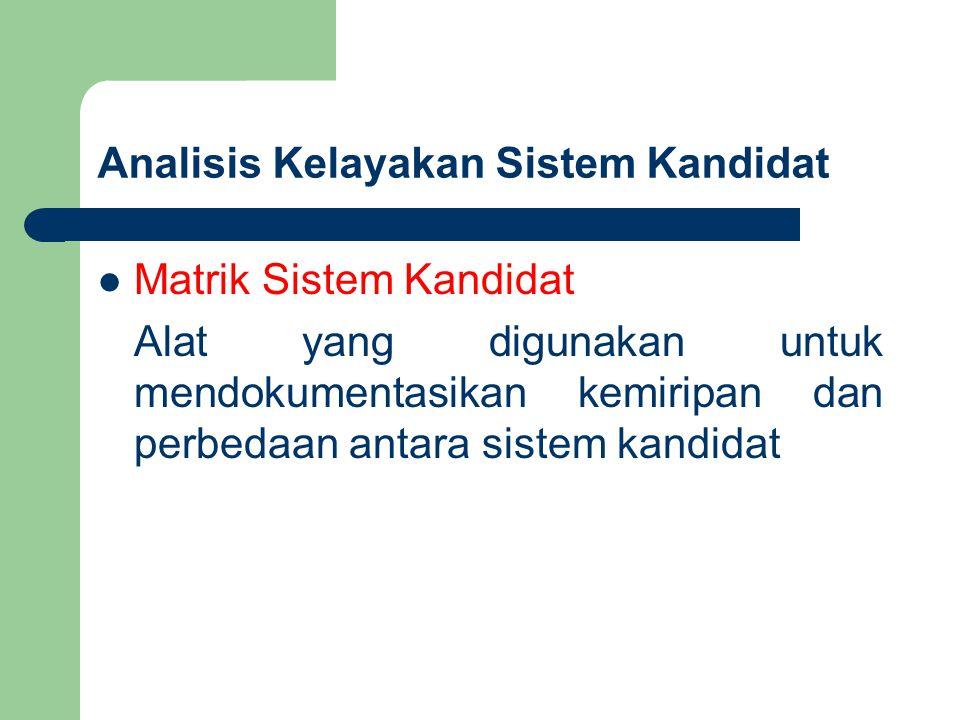 Analisis Kelayakan Sistem Kandidat