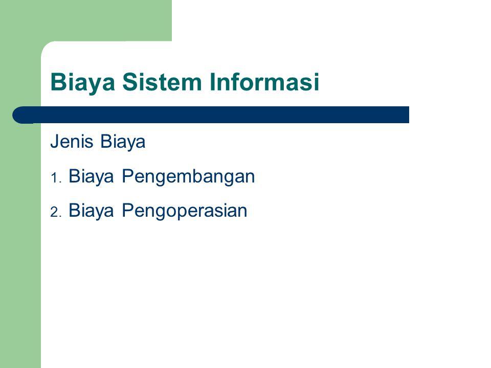 Biaya Sistem Informasi