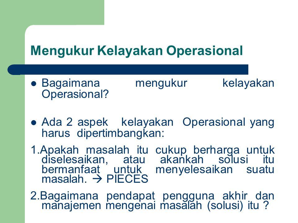 Mengukur Kelayakan Operasional