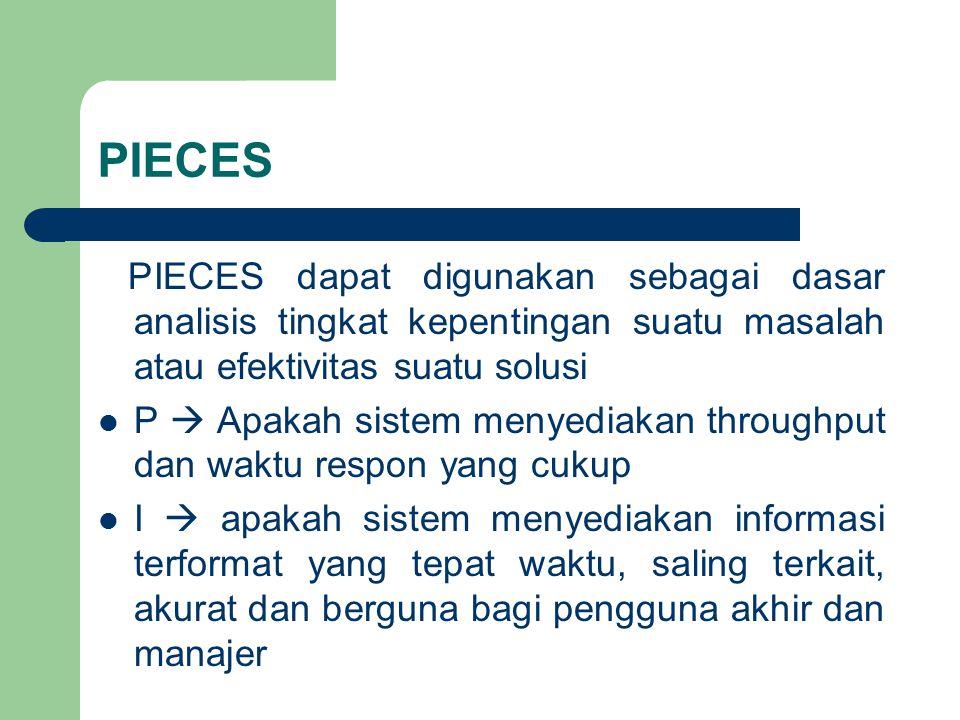 PIECES PIECES dapat digunakan sebagai dasar analisis tingkat kepentingan suatu masalah atau efektivitas suatu solusi.