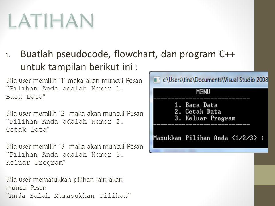 LATIHAN Buatlah pseudocode, flowchart, dan program C++ untuk tampilan berikut ini : Bila user memilih '1' maka akan muncul Pesan.