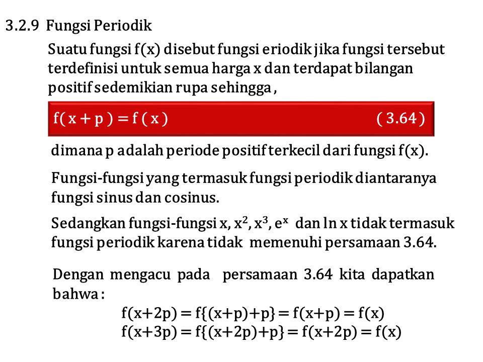 3.2.9 Fungsi Periodik Suatu fungsi f(x) disebut fungsi eriodik jika fungsi tersebut. terdefinisi untuk semua harga x dan terdapat bilangan.