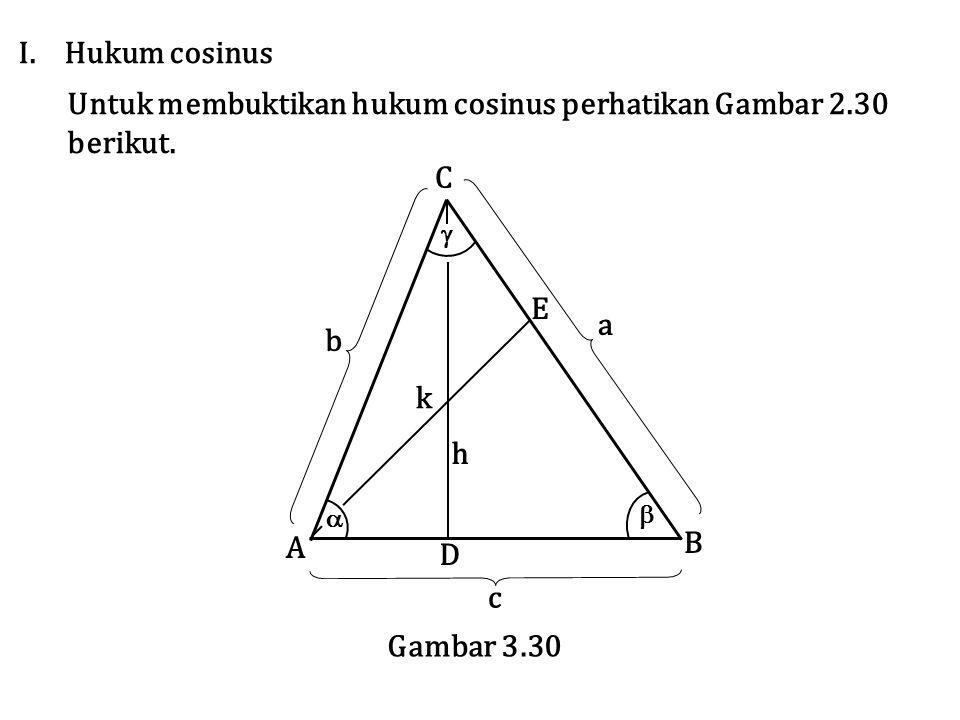 Untuk membuktikan hukum cosinus perhatikan Gambar 2.30 berikut.