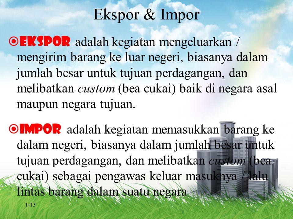 Ekspor & Impor