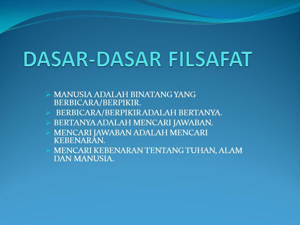 DASAR-DASAR FILSAFAT MANUSIA ADALAH BINATANG YANG BERBICARA/BERPIKIR.
