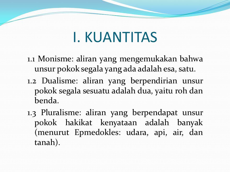 I. KUANTITAS 1.1 Monisme: aliran yang mengemukakan bahwa unsur pokok segala yang ada adalah esa, satu.