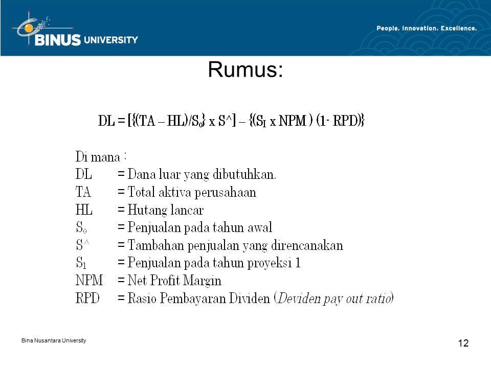 Rumus: Bina Nusantara University