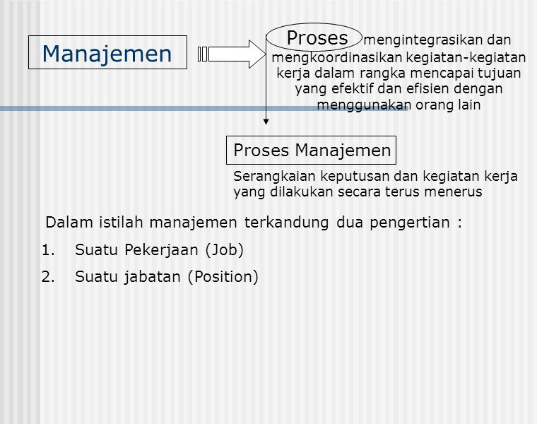 Dalam istilah manajemen terkandung dua pengertian :