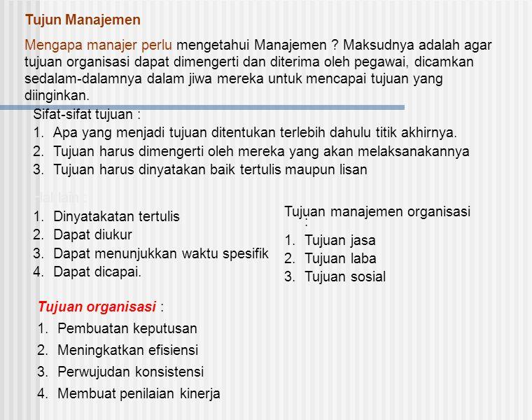 Tujun Manajemen