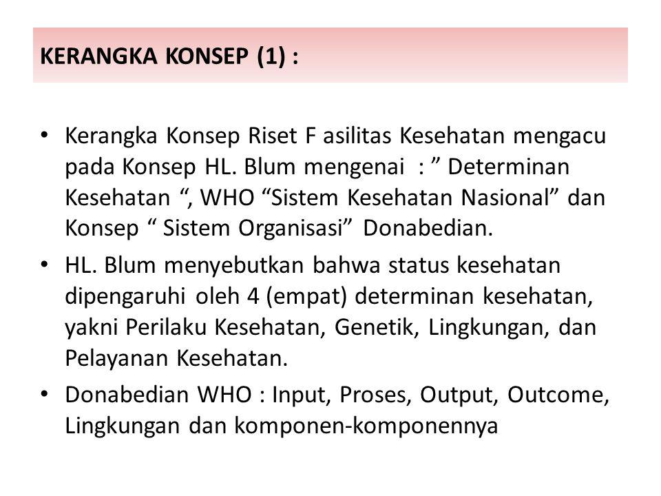 KERANGKA KONSEP (1) :
