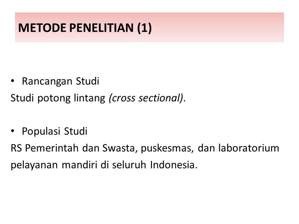 METODE PENELITIAN (1) Rancangan Studi