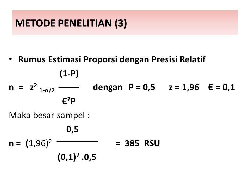 METODE PENELITIAN (3) Rumus Estimasi Proporsi dengan Presisi Relatif