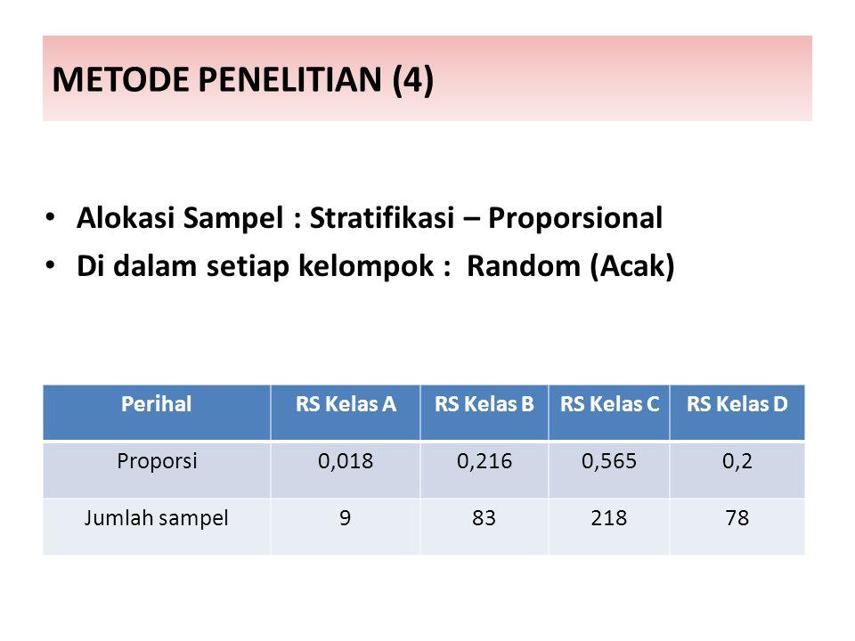 METODE PENELITIAN (4) Alokasi Sampel : Stratifikasi – Proporsional