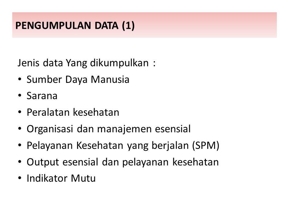 PENGUMPULAN DATA (1) Jenis data Yang dikumpulkan : Sumber Daya Manusia. Sarana. Peralatan kesehatan.