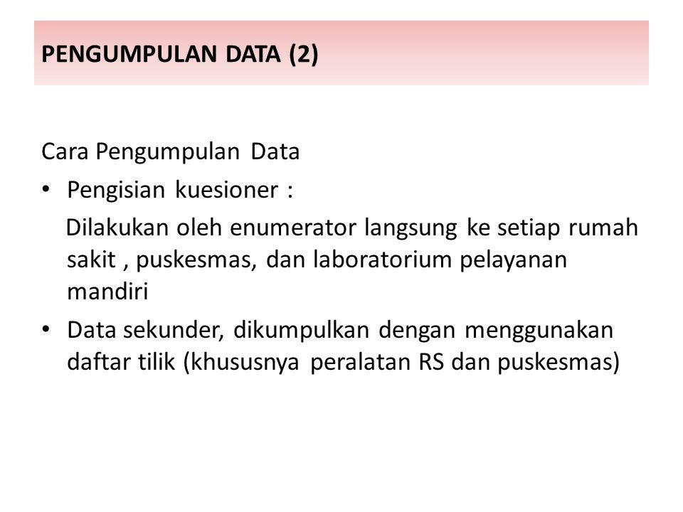 PENGUMPULAN DATA (2) Cara Pengumpulan Data. Pengisian kuesioner :
