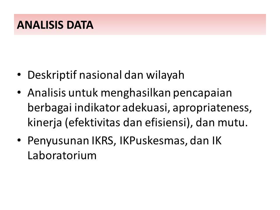 ANALISIS DATA Deskriptif nasional dan wilayah.