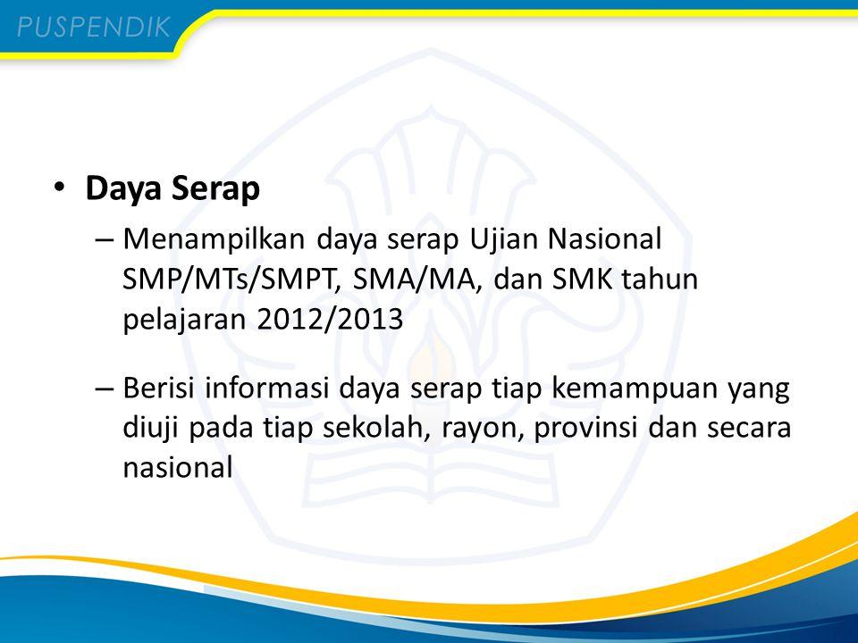 Daya Serap Menampilkan daya serap Ujian Nasional SMP/MTs/SMPT, SMA/MA, dan SMK tahun pelajaran 2012/2013.