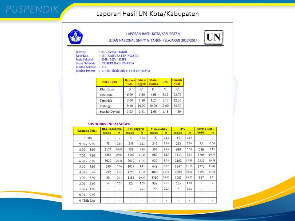 Laporan Hasil UN Kota/Kabupaten