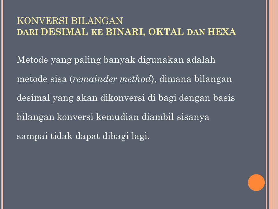 KONVERSI BILANGAN dari DESIMAL ke BINARI, OKTAL dan HEXA